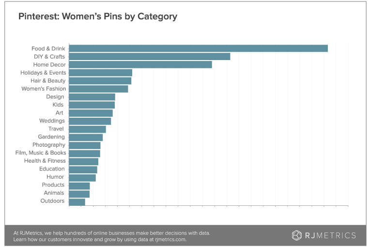 womens-pins-by-category